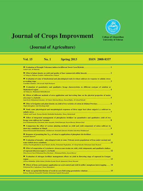 Journal of Crops Improvement